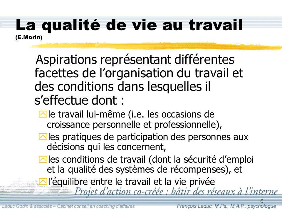 6 La qualité de vie au travail (E.Morin) Aspirations représentant différentes facettes de lorganisation du travail et des conditions dans lesquelles il seffectue dont : yle travail lui-même (i.e.