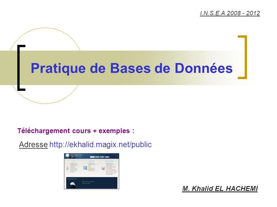 Plan du cours CHAPITRE I: CONCEPTS FONDAMENTAUX DUNE BD I- Généralités 1- Historique 2- Pourquoi une BD .