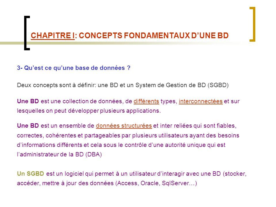 CHAPITRE I: CONCEPTS FONDAMENTAUX DUNE BD 3- Quest ce quune base de données .