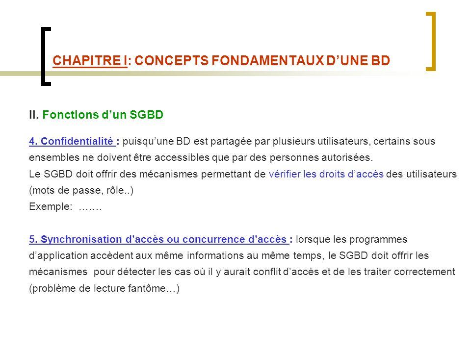 CHAPITRE I: CONCEPTS FONDAMENTAUX DUNE BD II.Fonctions dun SGBD 4.