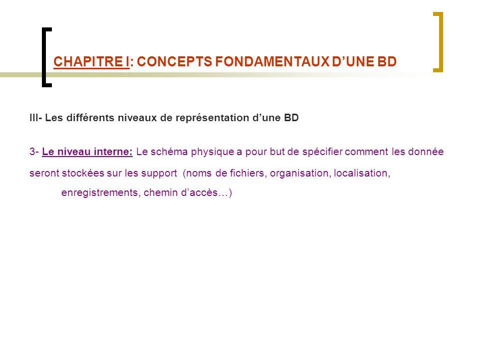 CHAPITRE I: CONCEPTS FONDAMENTAUX DUNE BD III- Les différents niveaux de représentation dune BD 3- Le niveau interne: Le schéma physique a pour but de spécifier comment les donnée seront stockées sur les support (noms de fichiers, organisation, localisation, enregistrements, chemin daccès…)