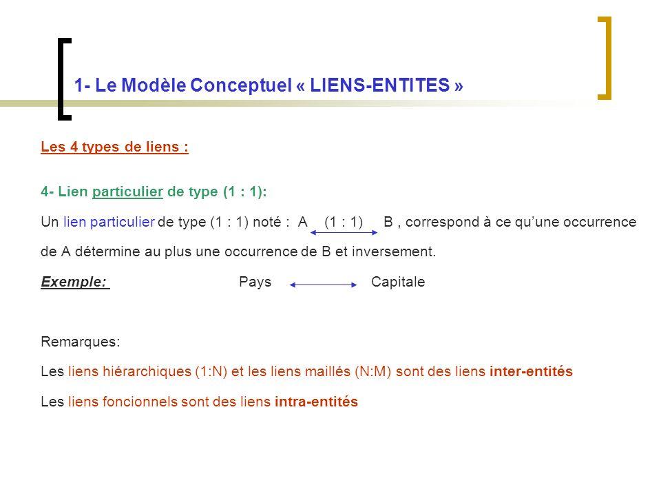 1- Le Modèle Conceptuel « LIENS-ENTITES » Les 4 types de liens : 4- Lien particulier de type (1 : 1): Un lien particulier de type (1 : 1) noté : A (1 : 1) B, correspond à ce quune occurrence de A détermine au plus une occurrence de B et inversement.