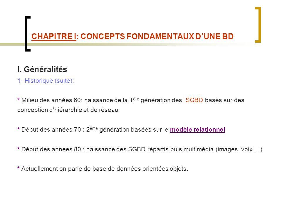 CHAPITRE I: CONCEPTS FONDAMENTAUX DUNE BD II.
