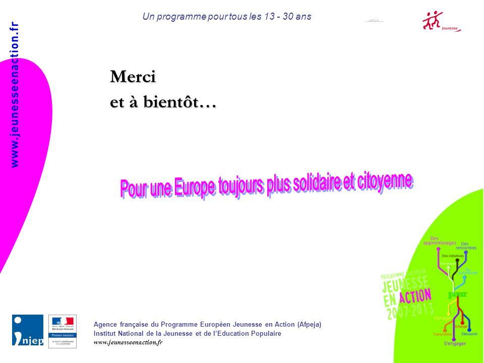 Agence française du Programme Européen Jeunesse en Action (Afpeja) Institut National de la Jeunesse et de lEducation Populaire www.jeunesseenaction.fr Un programme pour tous les 13 - 30 ans Merci et à bientôt…