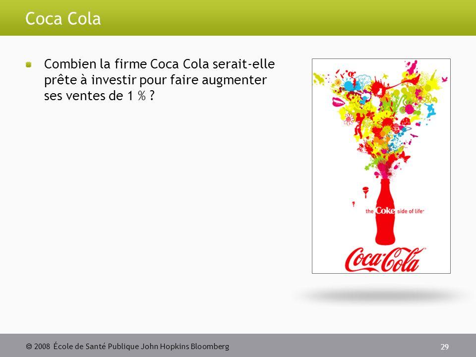 2008 École de Santé Publique John Hopkins Bloomberg 29 Coca Cola Combien la firme Coca Cola serait-elle prête à investir pour faire augmenter ses ventes de 1 % ?