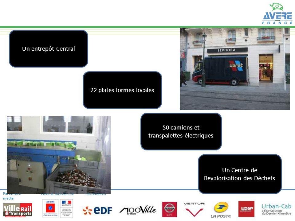 Partenaire média Avec le soutien dePartenaires LA LOGISTIQUE DE CENTRE-VILLE 12 Un entrepôt Central 22 plates formes locales 50 camions et transpalett