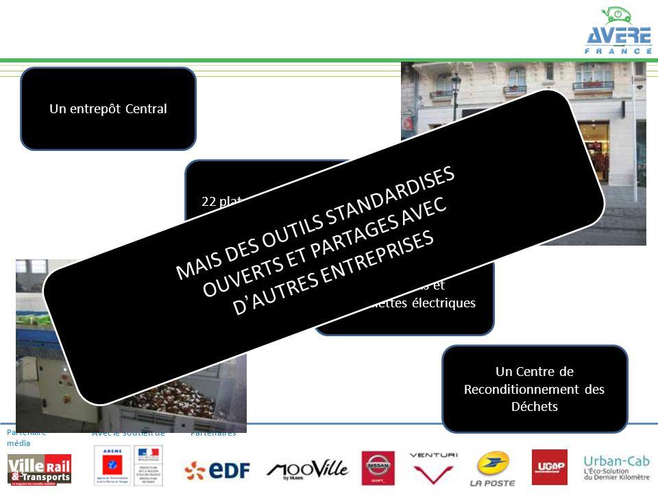 Partenaire média Avec le soutien dePartenaires LA LOGISTIQUE DE CENTRE-VILLE 13 Un entrepôt Central 22 plates formes locales 50 camions et transpalett