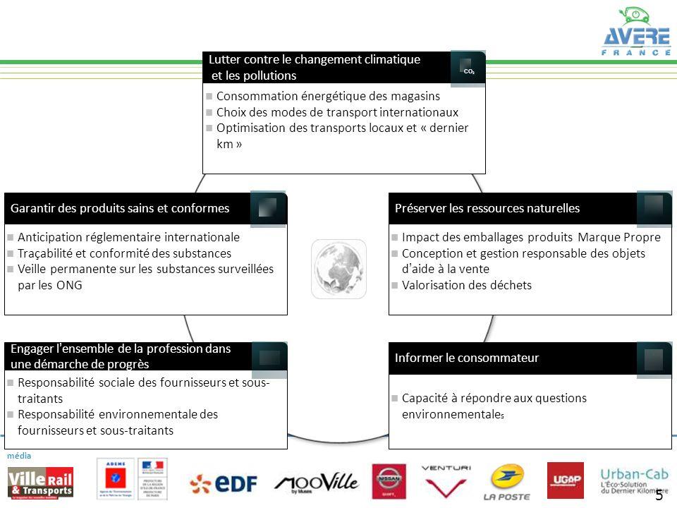 Partenaire média Avec le soutien dePartenaires Informer le consommateur 5 Une démarche responsable Responsabilité sociale des fournisseurs et sous- tr