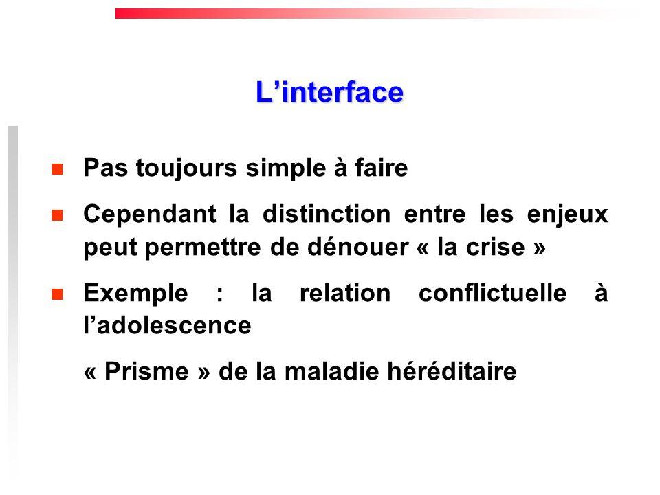 Linterface Pas toujours simple à faire Cependant la distinction entre les enjeux peut permettre de dénouer « la crise » Exemple : la relation conflict