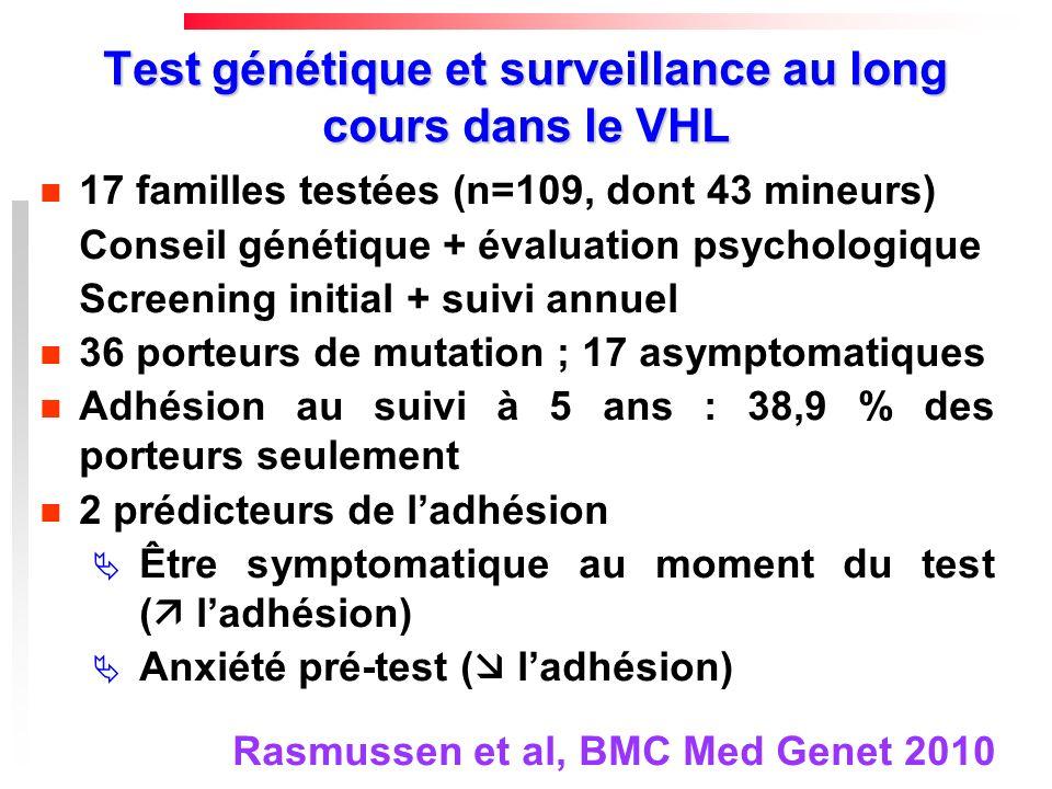 Test génétique et surveillance au long cours dans le VHL 17 familles testées (n=109, dont 43 mineurs) Conseil génétique + évaluation psychologique Scr