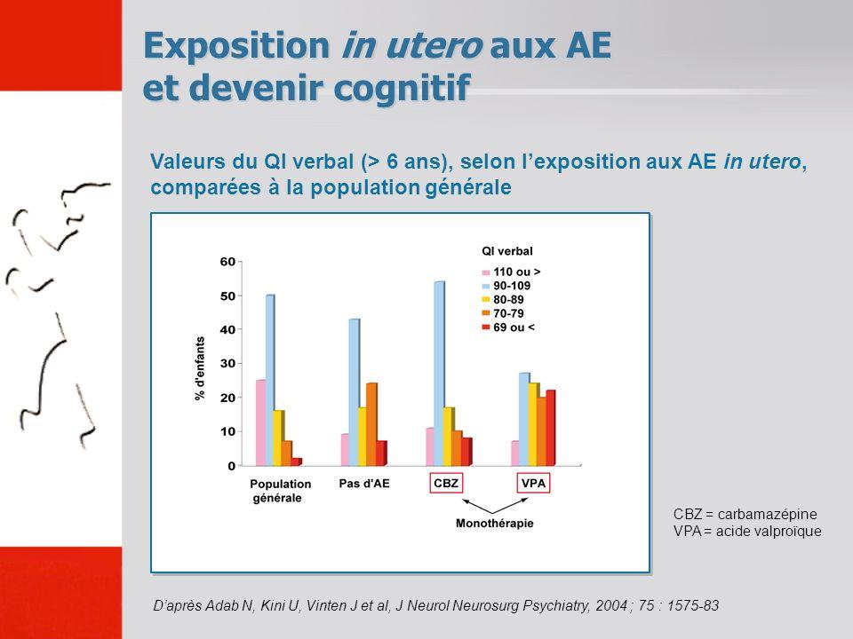 Exposition in utero aux AE et devenir cognitif Daprès Adab N, Kini U, Vinten J et al, J Neurol Neurosurg Psychiatry, 2004 ; 75 : 1575-83 Valeurs du QI