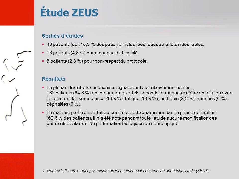 Étude ZEUS Sorties détudes 43 patients (soit 15,3 % des patients inclus) pour cause deffets indésirables. 13 patients (4,3 %) pour manque defficacité.