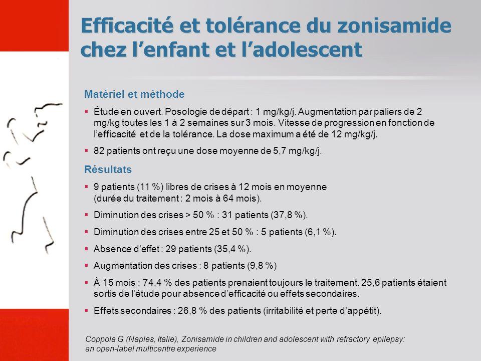 Efficacité et tolérance du zonisamide chez lenfant et ladolescent Matériel et méthode Étude en ouvert. Posologie de départ : 1 mg/kg/j. Augmentation p