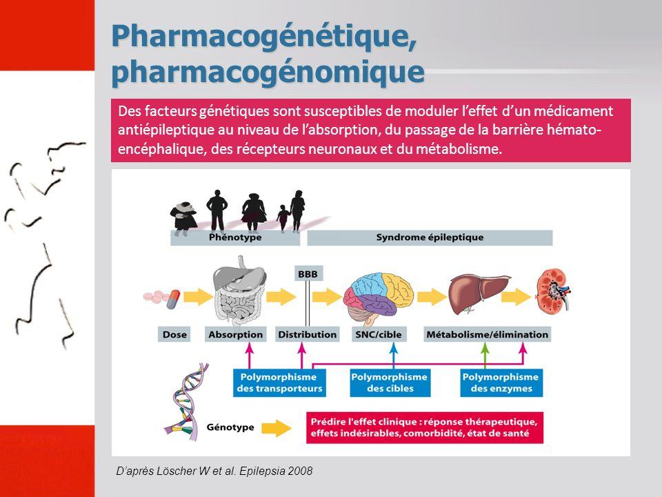 Pharmacogénétique, pharmacogénomique Des facteurs génétiques sont susceptibles de moduler leffet dun médicament antiépileptique au niveau de labsorpti