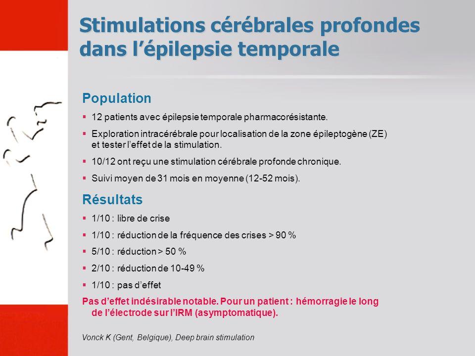 Stimulations cérébrales profondes dans lépilepsie temporale Vonck K (Gent, Belgique), Deep brain stimulation Population 12 patients avec épilepsie tem