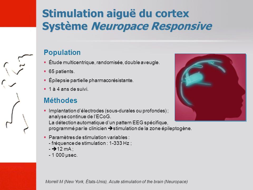 Stimulation aiguë du cortex Système Neuropace Responsive Morrell M (New York, États-Unis), Acute stimulation of the brain (Neuropace) Population Étude