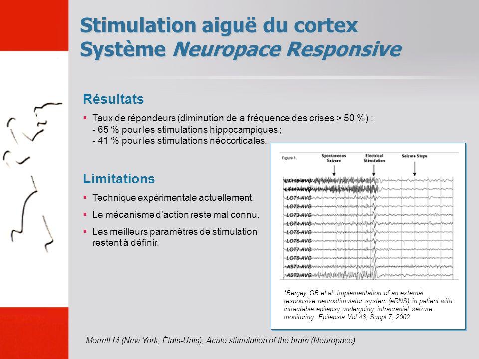 Stimulation aiguë du cortex Système Neuropace Responsive Morrell M (New York, États-Unis), Acute stimulation of the brain (Neuropace) Résultats Taux d
