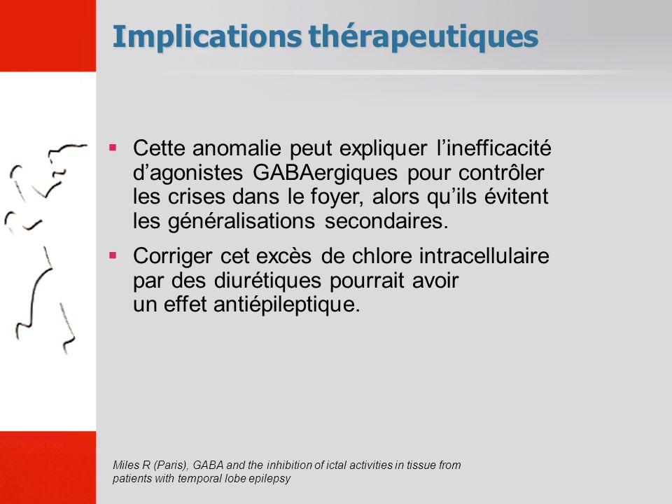 Implications thérapeutiques Cette anomalie peut expliquer linefficacité dagonistes GABAergiques pour contrôler les crises dans le foyer, alors quils é