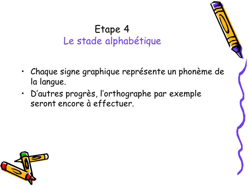 Etape 4 Le stade alphabétique Chaque signe graphique représente un phonème de la langue. Dautres progrès, lorthographe par exemple seront encore à eff