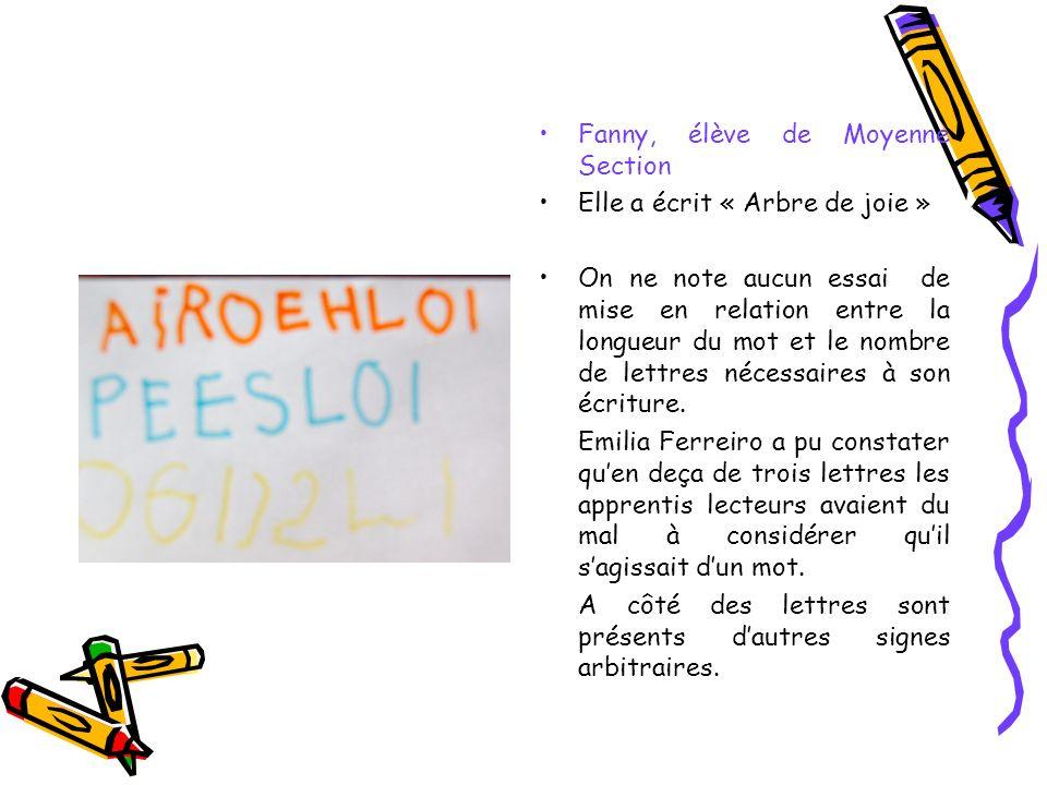 Fanny, élève de Moyenne Section Elle a écrit « Arbre de joie » On ne note aucun essai de mise en relation entre la longueur du mot et le nombre de let