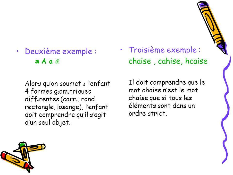 Deuxième exemple : a A Alors qu on soumet à l enfant 4 formes g é om é triques diff é rentes (carr é, rond, rectangle, losange), l enfant doit compren