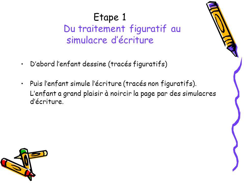 Etape 2 Le traitement visuel Lenfant commence à utiliser des éléments proches de lécriture (les pseudo-lettres), puis des lettres (combinaison des lettres du prénom pour écrire des mots), puis dautres lettres.