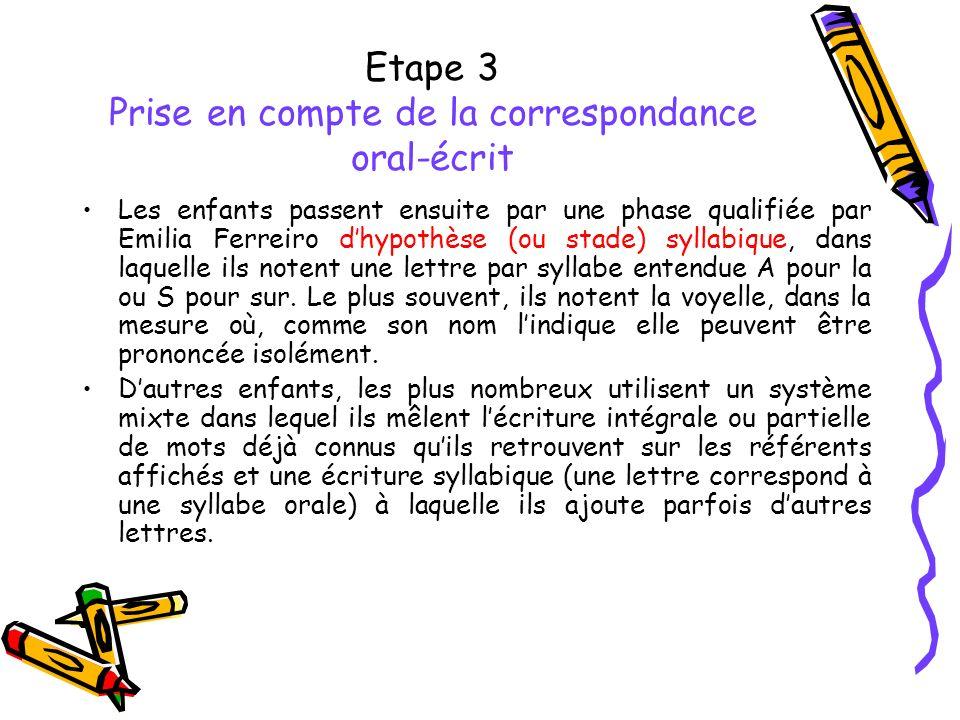 Etape 3 Prise en compte de la correspondance oral-écrit Les enfants passent ensuite par une phase qualifiée par Emilia Ferreiro dhypothèse (ou stade)