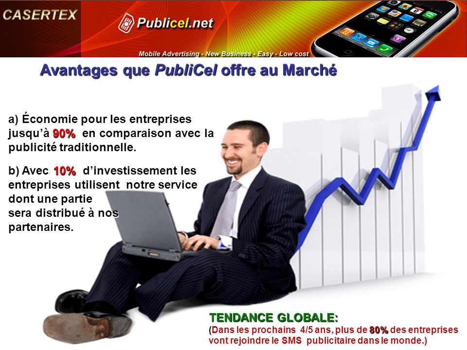 Avantages que PubliCel offre au Marché a) Économie pour les entreprises jusquà 90% en comparaison avec la publicité traditionnelle.