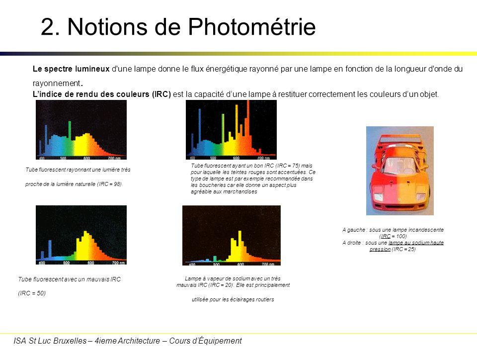 ISA St Luc Bruxelles – 4ieme Architecture – Cours dÉquipement 2. Notions de Photométrie Le spectre lumineux d'une lampe donne le flux énergétique rayo
