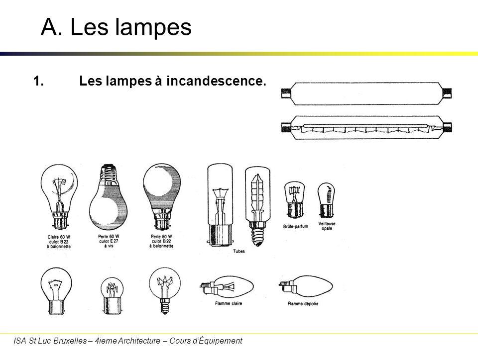 ISA St Luc Bruxelles – 4ieme Architecture – Cours dÉquipement A. Les lampes 1.Les lampes à incandescence.