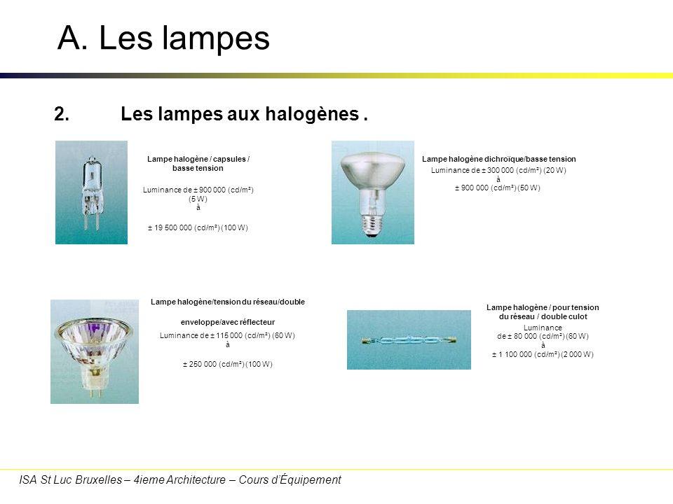 ISA St Luc Bruxelles – 4ieme Architecture – Cours dÉquipement A. Les lampes 2.Les lampes aux halogènes. Lampe halogène / capsules / basse tension Lumi