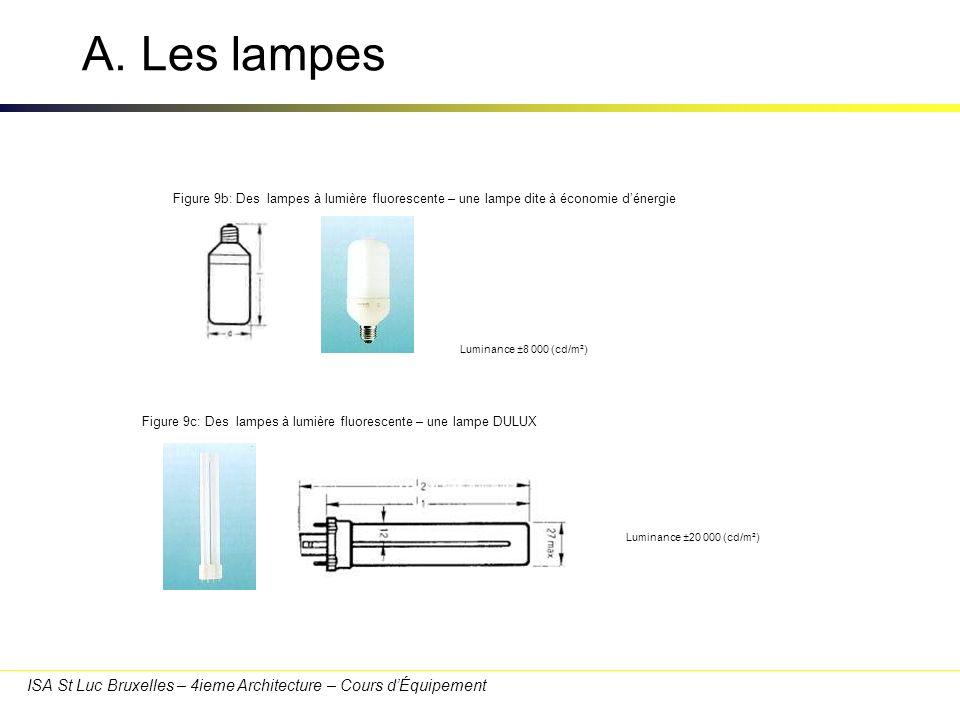 ISA St Luc Bruxelles – 4ieme Architecture – Cours dÉquipement A. Les lampes Figure 9b: Des lampes à lumière fluorescente – une lampe dite à économie d