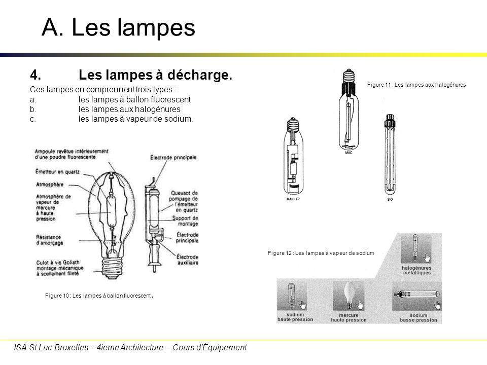 ISA St Luc Bruxelles – 4ieme Architecture – Cours dÉquipement A. Les lampes 4.Les lampes à décharge. Ces lampes en comprennent trois types : a.les lam