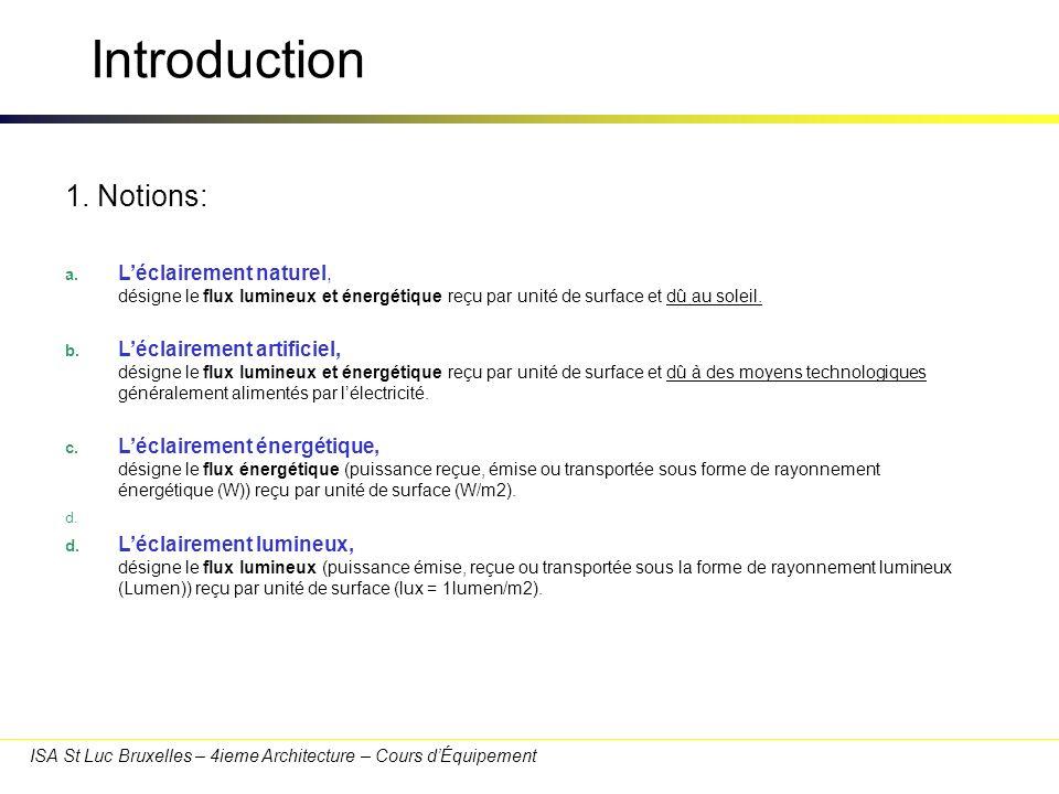 ISA St Luc Bruxelles – 4ieme Architecture – Cours dÉquipement Introduction 1. Notions: a. Léclairement naturel, désigne le flux lumineux et énergétiqu
