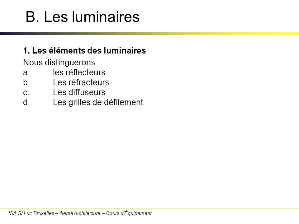 ISA St Luc Bruxelles – 4ieme Architecture – Cours dÉquipement B. Les luminaires 1. Les éléments des luminaires Nous distinguerons a.les réflecteurs b.