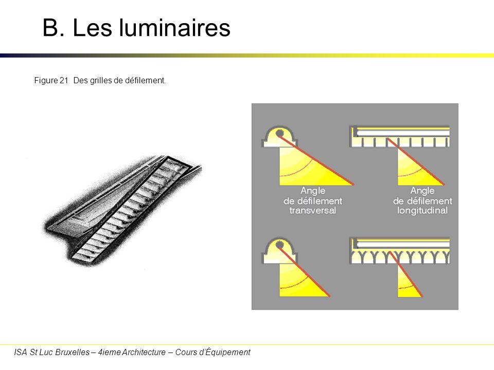 ISA St Luc Bruxelles – 4ieme Architecture – Cours dÉquipement B. Les luminaires Figure 21 Des grilles de défilement.