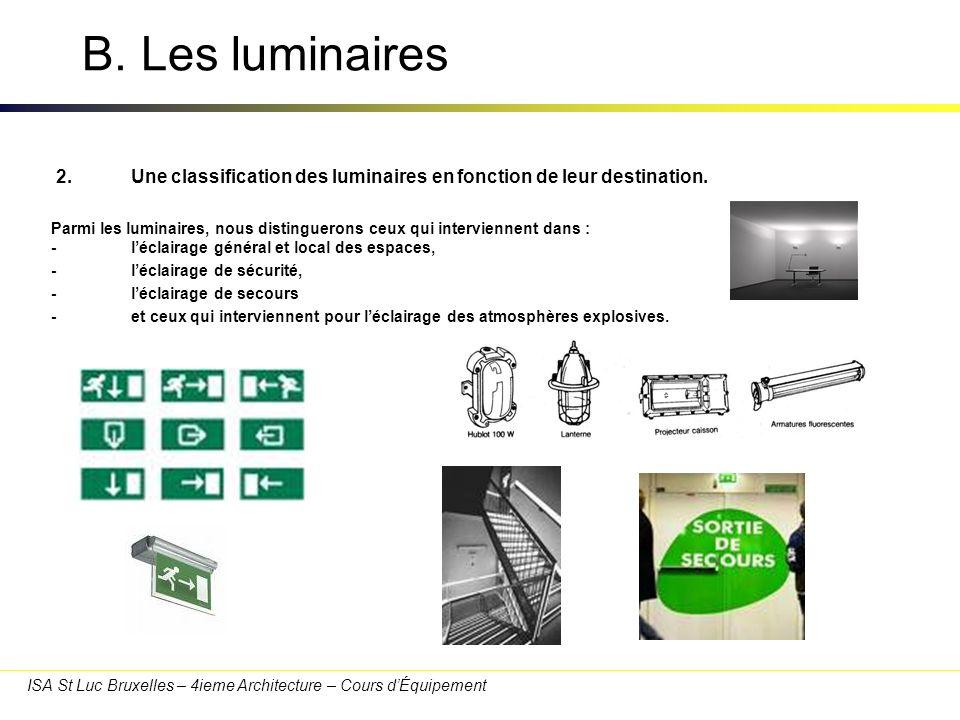 ISA St Luc Bruxelles – 4ieme Architecture – Cours dÉquipement B. Les luminaires 2.Une classification des luminaires en fonction de leur destination. P