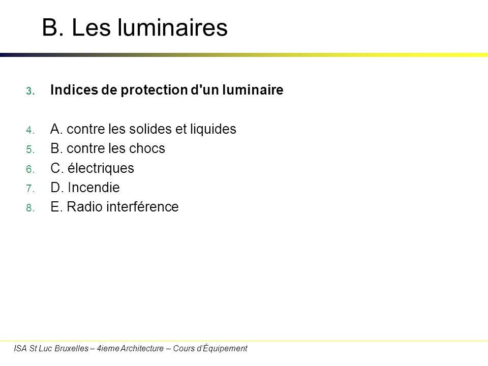 ISA St Luc Bruxelles – 4ieme Architecture – Cours dÉquipement B. Les luminaires 3. Indices de protection d'un luminaire 4. A. contre les solides et li