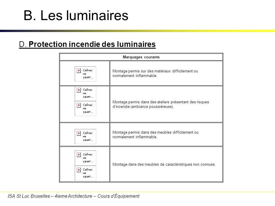 ISA St Luc Bruxelles – 4ieme Architecture – Cours dÉquipement Marquages courants Montage permis sur des matériaux difficilement ou normalement inflamm