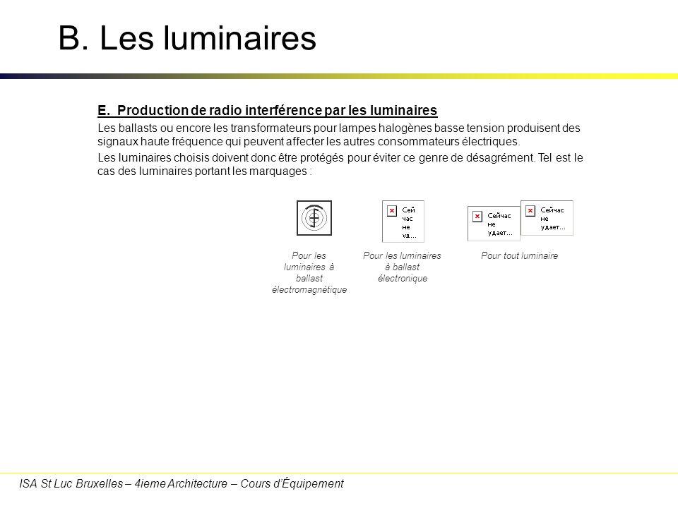 ISA St Luc Bruxelles – 4ieme Architecture – Cours dÉquipement B. Les luminaires Pour les luminaires à ballast électromagnétique Pour les luminaires à