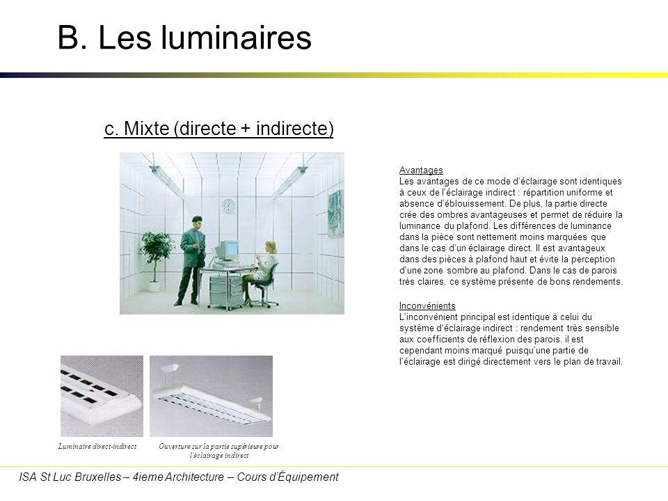 ISA St Luc Bruxelles – 4ieme Architecture – Cours dÉquipement B. Les luminaires Avantages Les avantages de ce mode d'éclairage sont identiques à ceux