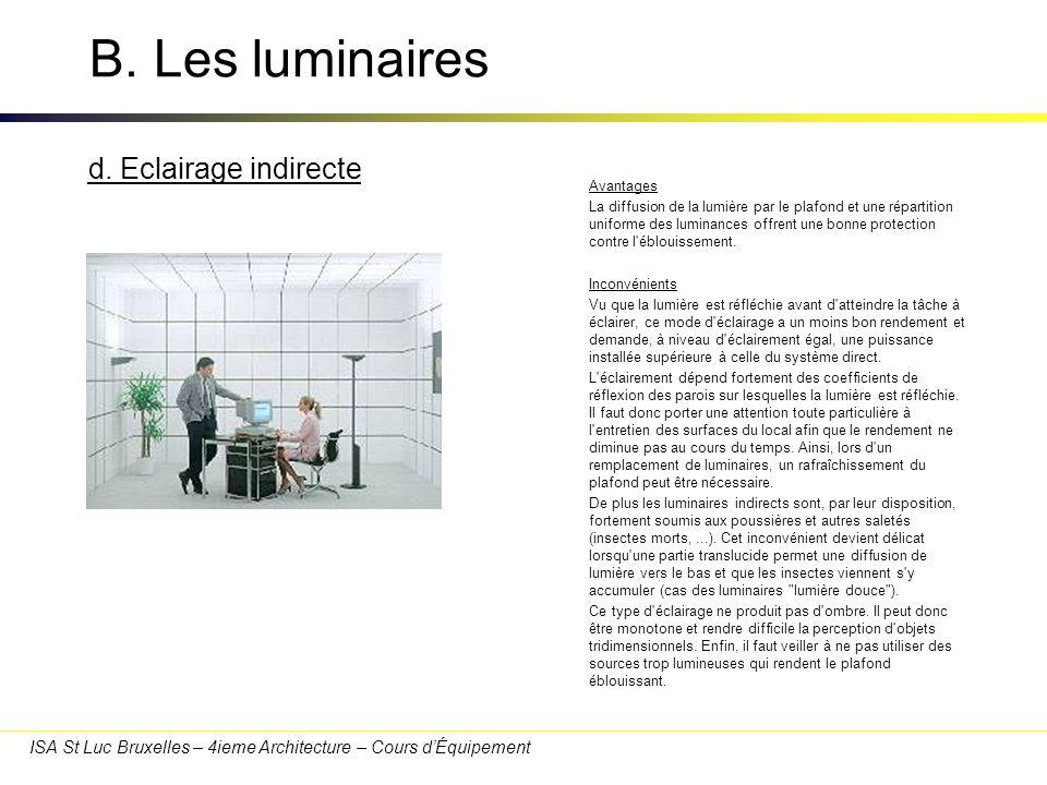 ISA St Luc Bruxelles – 4ieme Architecture – Cours dÉquipement B. Les luminaires d. Eclairage indirecte Avantages La diffusion de la lumière par le pla