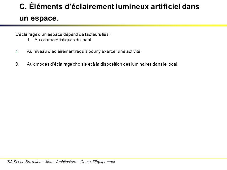 ISA St Luc Bruxelles – 4ieme Architecture – Cours dÉquipement C. Éléments déclairement lumineux artificiel dans un espace. Léclairage dun espace dépen