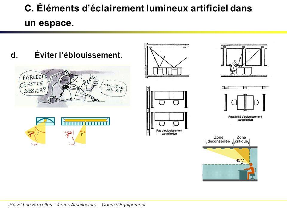 ISA St Luc Bruxelles – 4ieme Architecture – Cours dÉquipement C. Éléments déclairement lumineux artificiel dans un espace. d.Éviter léblouissement.