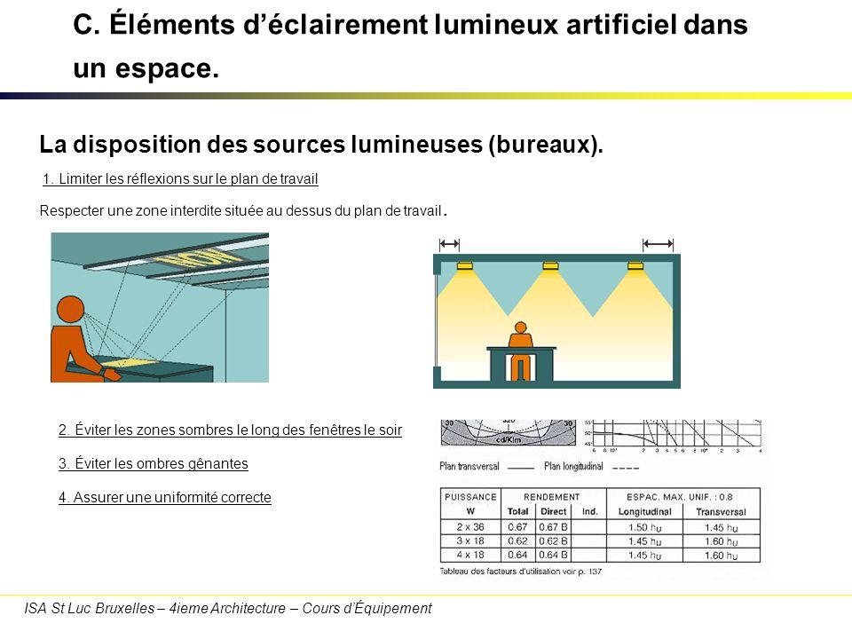 ISA St Luc Bruxelles – 4ieme Architecture – Cours dÉquipement C. Éléments déclairement lumineux artificiel dans un espace. La disposition des sources