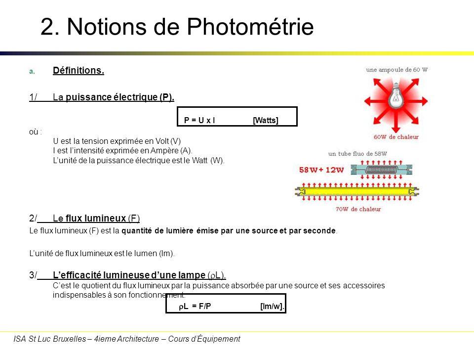 ISA St Luc Bruxelles – 4ieme Architecture – Cours dÉquipement 2. Notions de Photométrie a. Définitions. 1/La puissance électrique (P). P = U x I [Watt