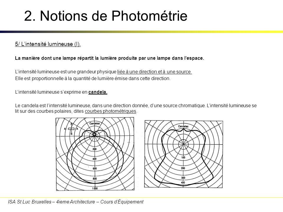 ISA St Luc Bruxelles – 4ieme Architecture – Cours dÉquipement 2. Notions de Photométrie 5/ Lintensité lumineuse (I). La manière dont une lampe réparti