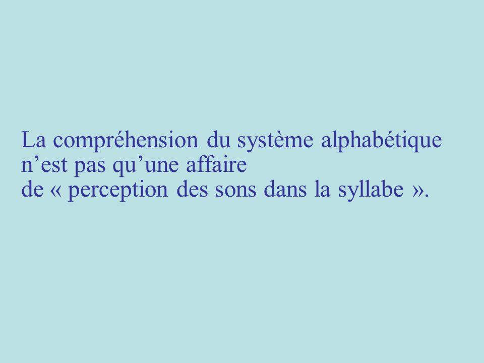 La compréhension du système alphabétique nest pas quune affaire de « perception des sons dans la syllabe ».