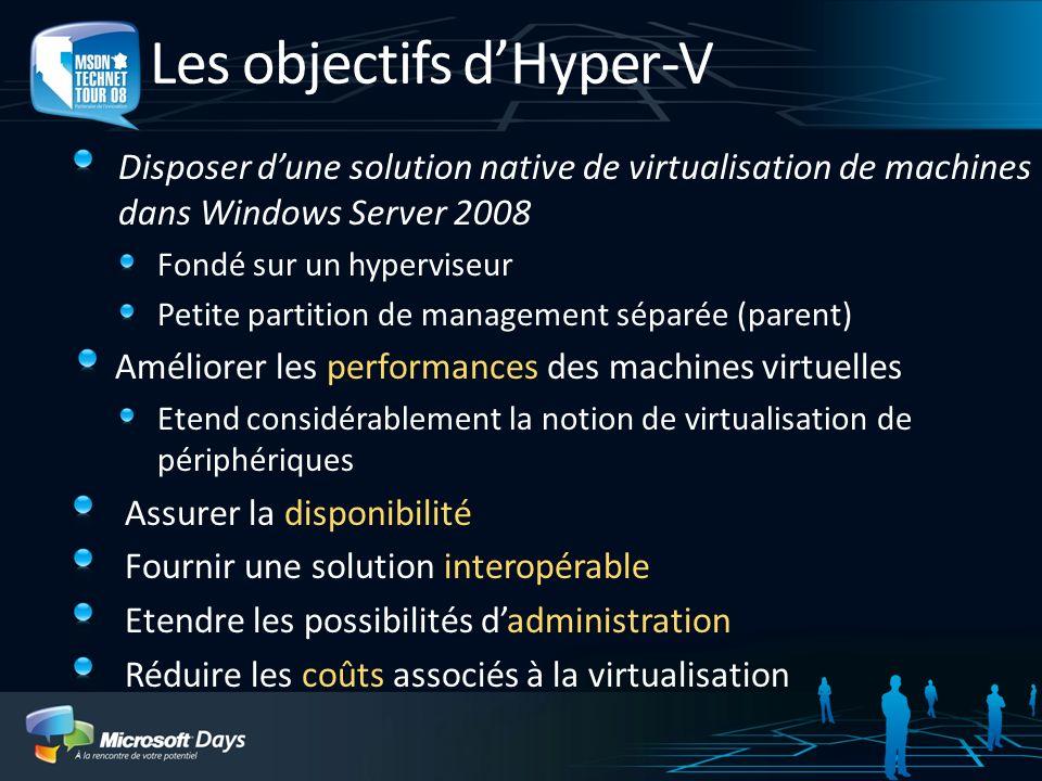 Les objectifs dHyper-V Disposer dune solution native de virtualisation de machines dans Windows Server 2008 Fondé sur un hyperviseur Petite partition