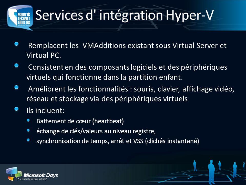 Services d' intégration Hyper-V Remplacent les VMAdditions existant sous Virtual Server et Virtual PC. Consistent en des composants logiciels et des p